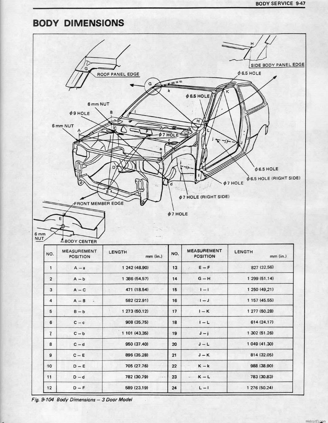 how to repair a rusted metro frame metroxfi com i have included the pages in the factory service manual showing measurements so it can be double checked to make sure the car stays square