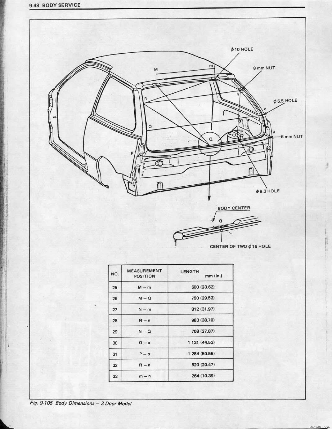 I Have Included The Pages In The Factory Service Manual Showing  Measurements So It Can Be Double Checked To Make Sure The Car Stays Square.